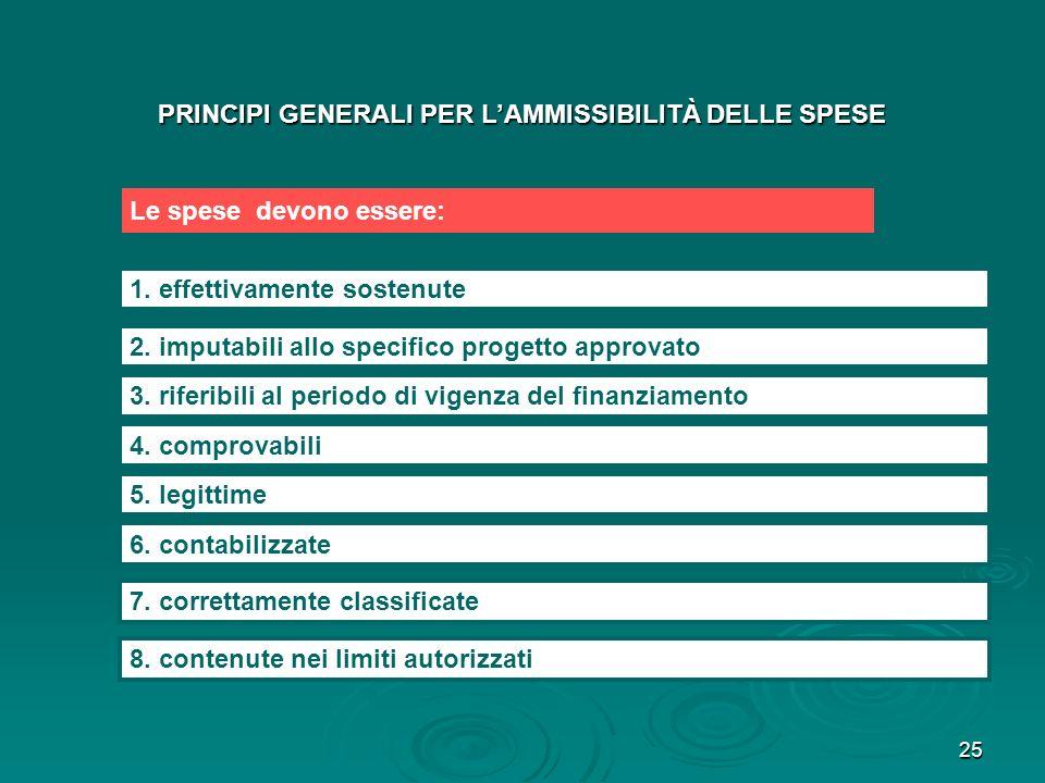 PRINCIPI GENERALI PER L'AMMISSIBILITÀ DELLE SPESE