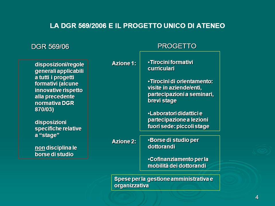 LA DGR 569/2006 E IL PROGETTO UNICO DI ATENEO