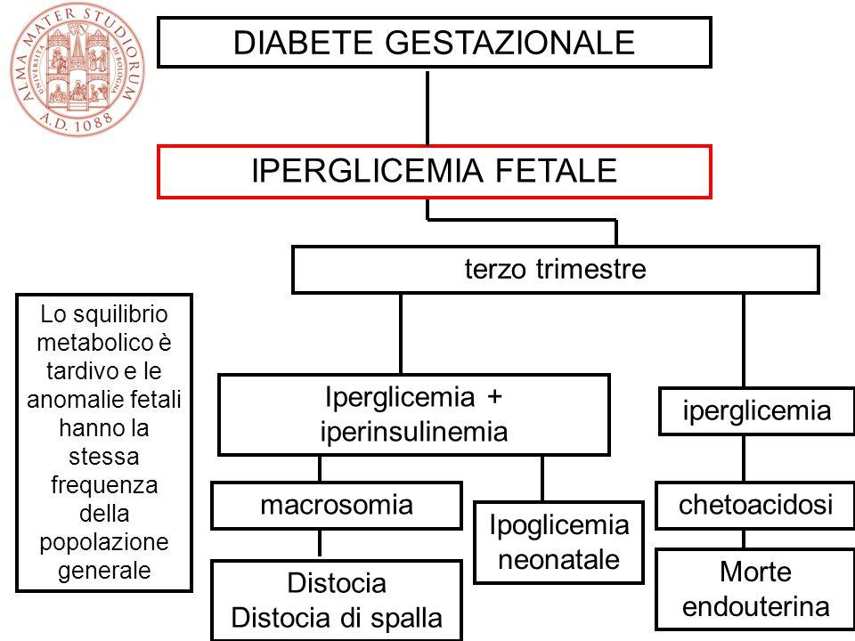 DIABETE GESTAZIONALE IPERGLICEMIA FETALE terzo trimestre