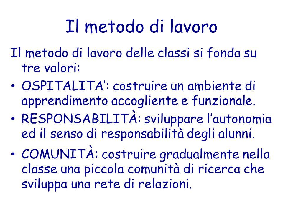 Il metodo di lavoro Il metodo di lavoro delle classi si fonda su tre valori: