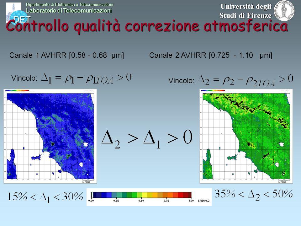 Controllo qualità correzione atmosferica