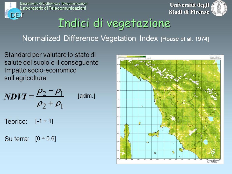 Indici di vegetazione r + - = NDVI