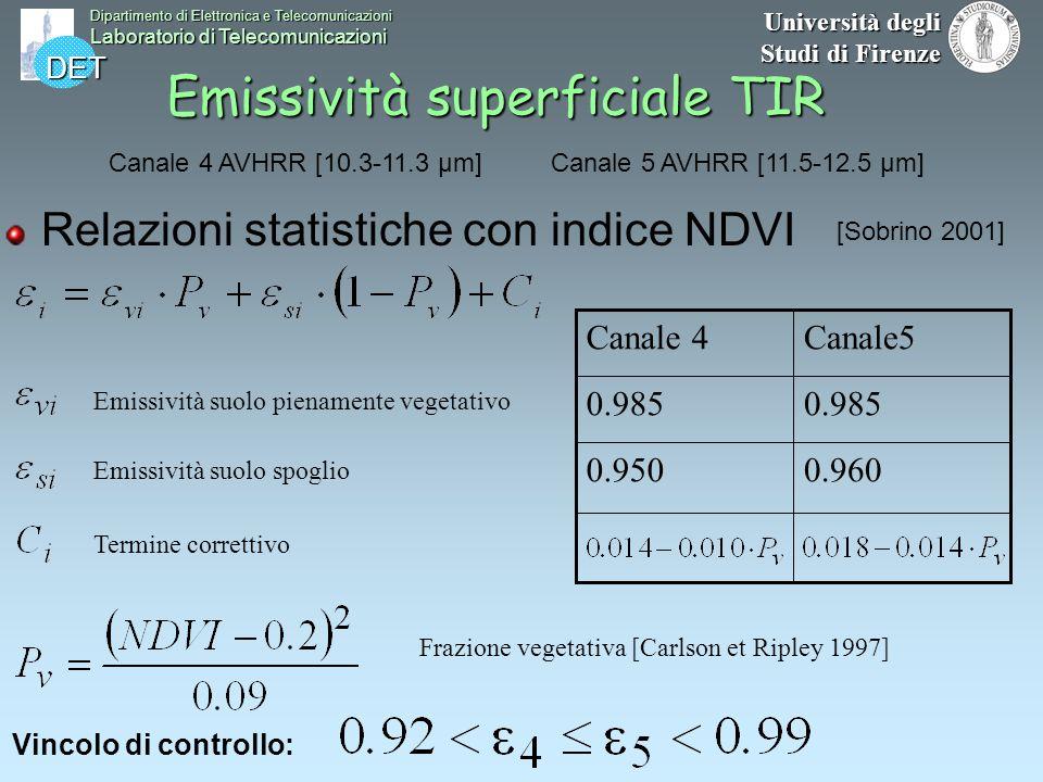 Emissività superficiale TIR