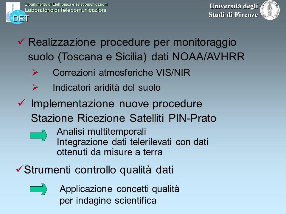 Conclusioni Realizzazione procedure per monitoraggio suolo (Toscana e Sicilia) dati NOAA/AVHRR. Correzioni atmosferiche VIS/NIR.
