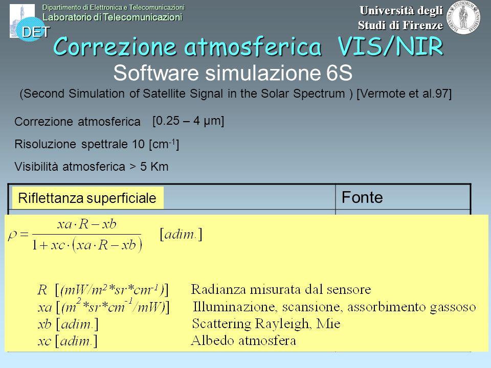 Correzione atmosferica VIS/NIR