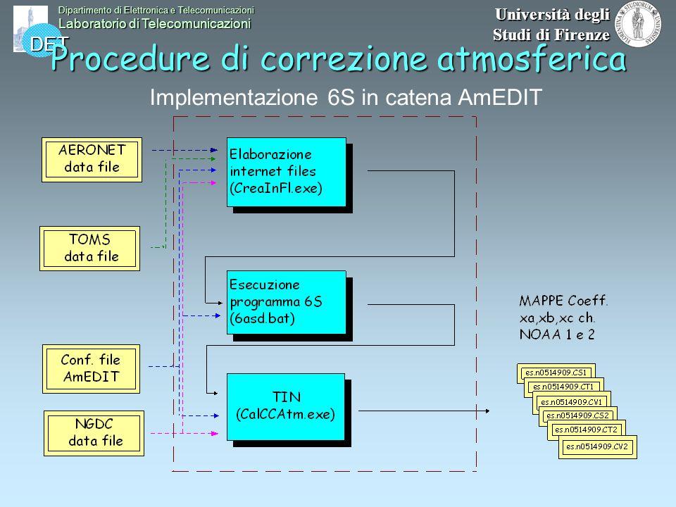 Procedure di correzione atmosferica