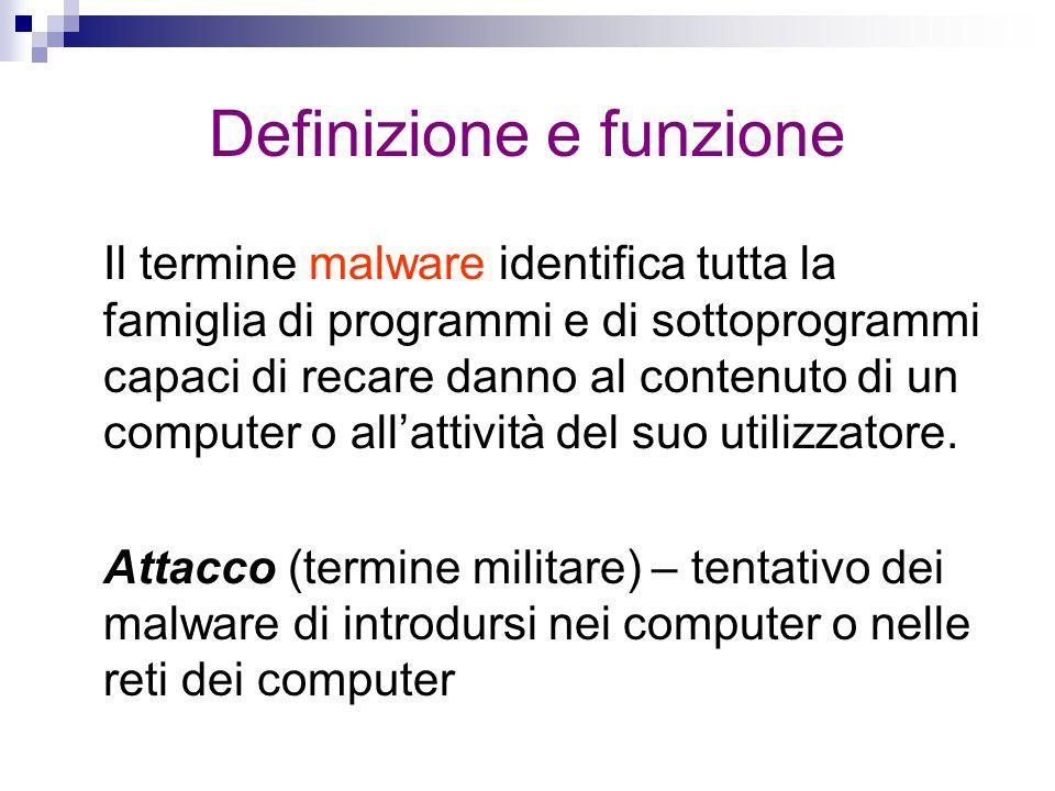 Definizione e funzione