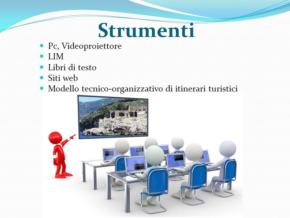 Strumenti Pc, Videoproiettore LIM Libri di testo Siti web