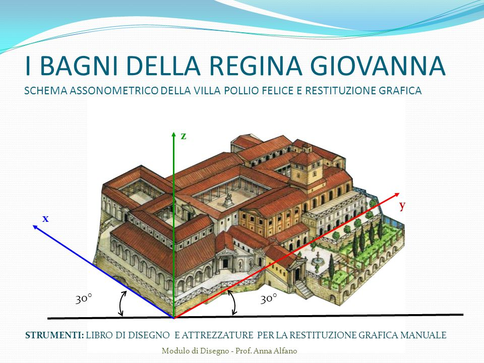 Modulo di Disegno - Prof. Anna Alfano