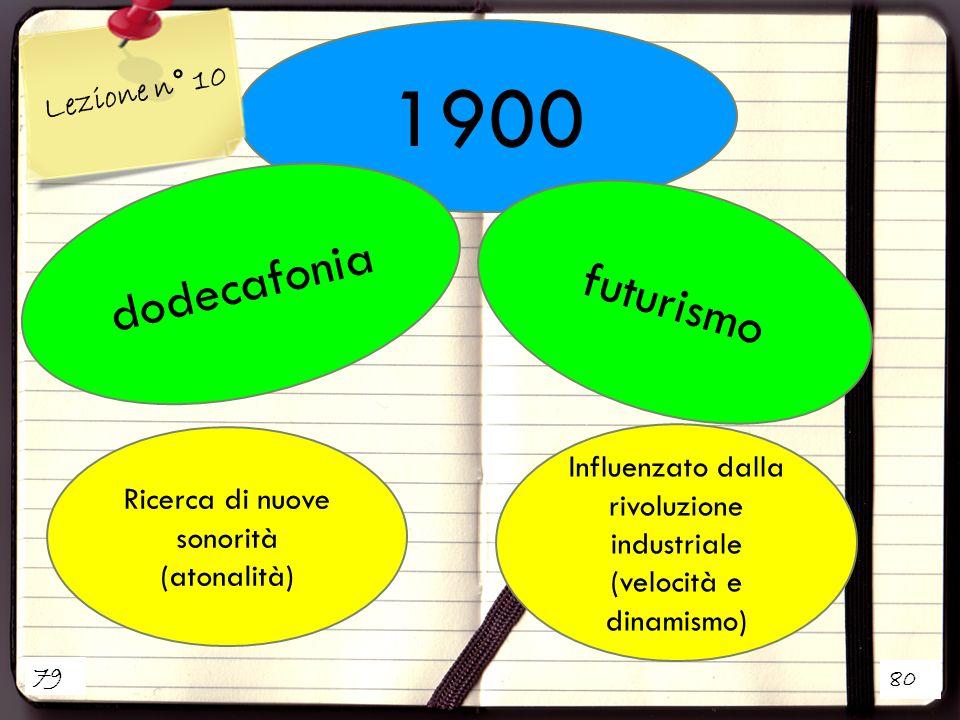 1900 dodecafonia futurismo Lezione n° 10