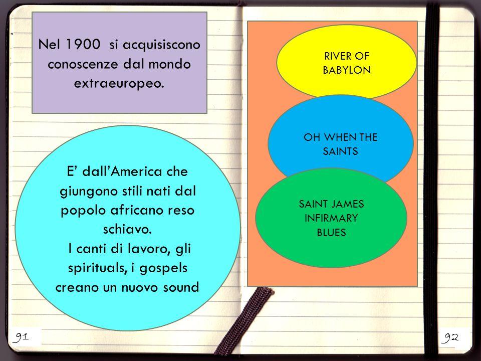 Nel 1900 si acquisiscono conoscenze dal mondo extraeuropeo.