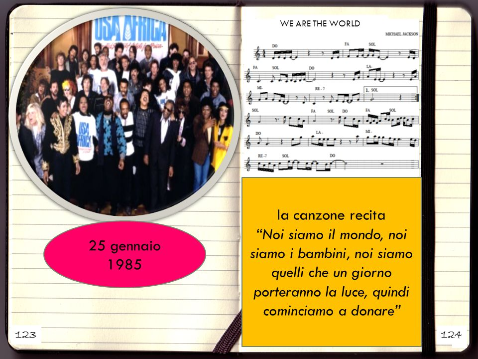WE ARE THE WORLD la canzone recita.