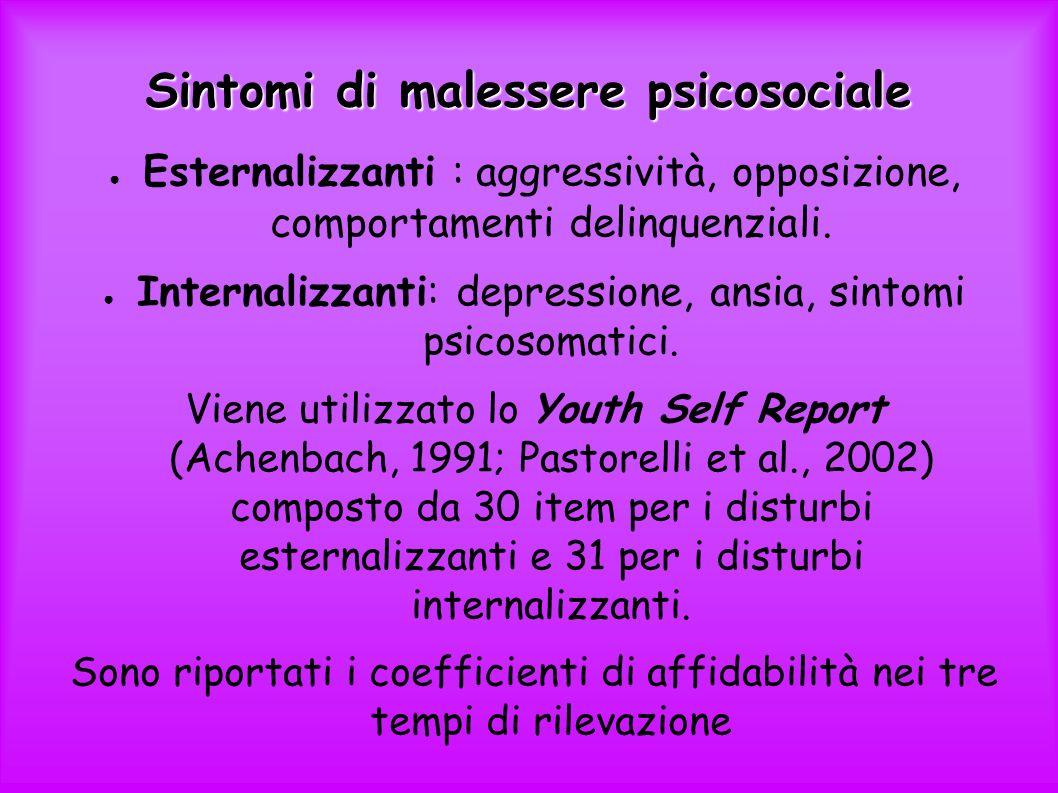 Sintomi di malessere psicosociale