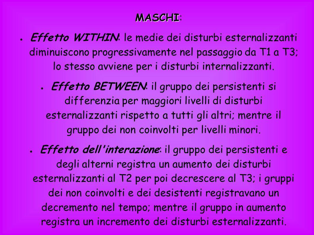 MASCHI: