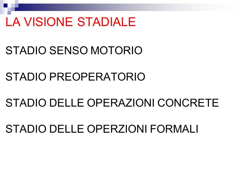 LA VISIONE STADIALE STADIO SENSO MOTORIO STADIO PREOPERATORIO STADIO DELLE OPERAZIONI CONCRETE STADIO DELLE OPERZIONI FORMALI