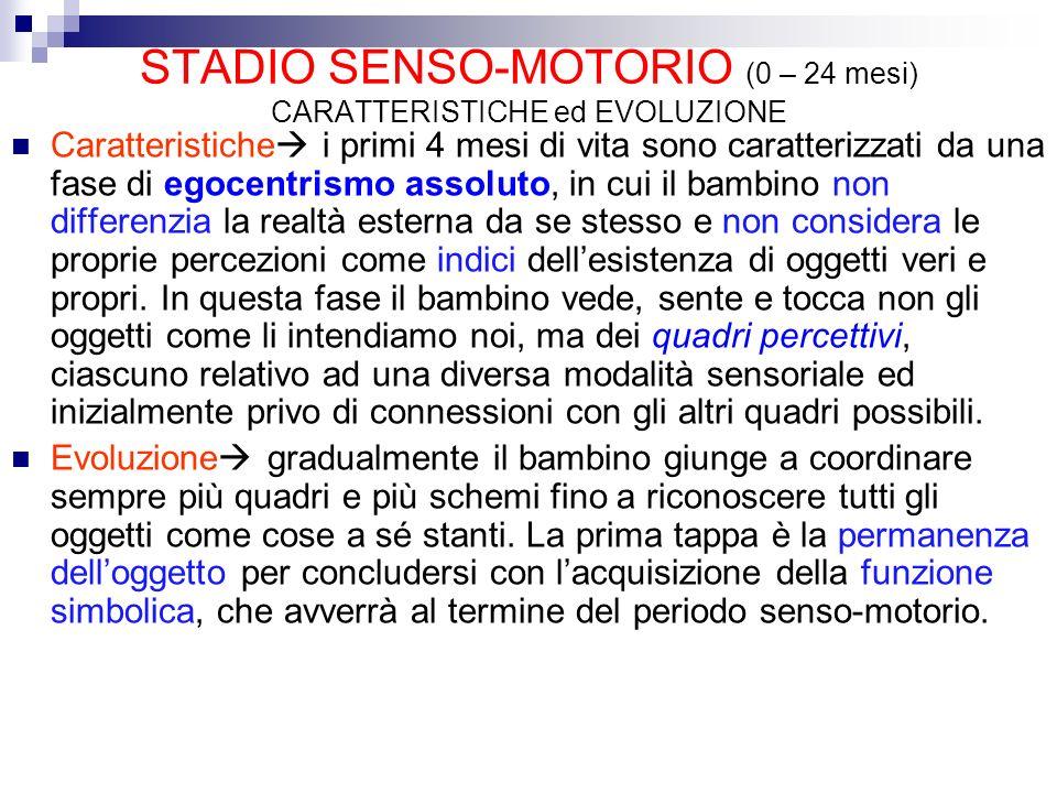 STADIO SENSO-MOTORIO (0 – 24 mesi) CARATTERISTICHE ed EVOLUZIONE