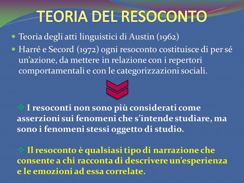 TEORIA DEL RESOCONTO Teoria degli atti linguistici di Austin (1962)
