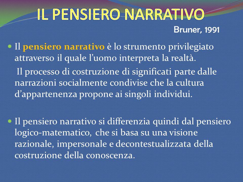IL PENSIERO NARRATIVO Bruner, 1991
