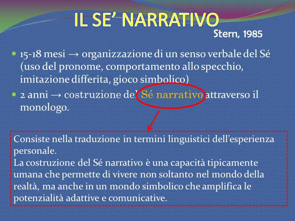 IL SE' NARRATIVO Stern, 1985.