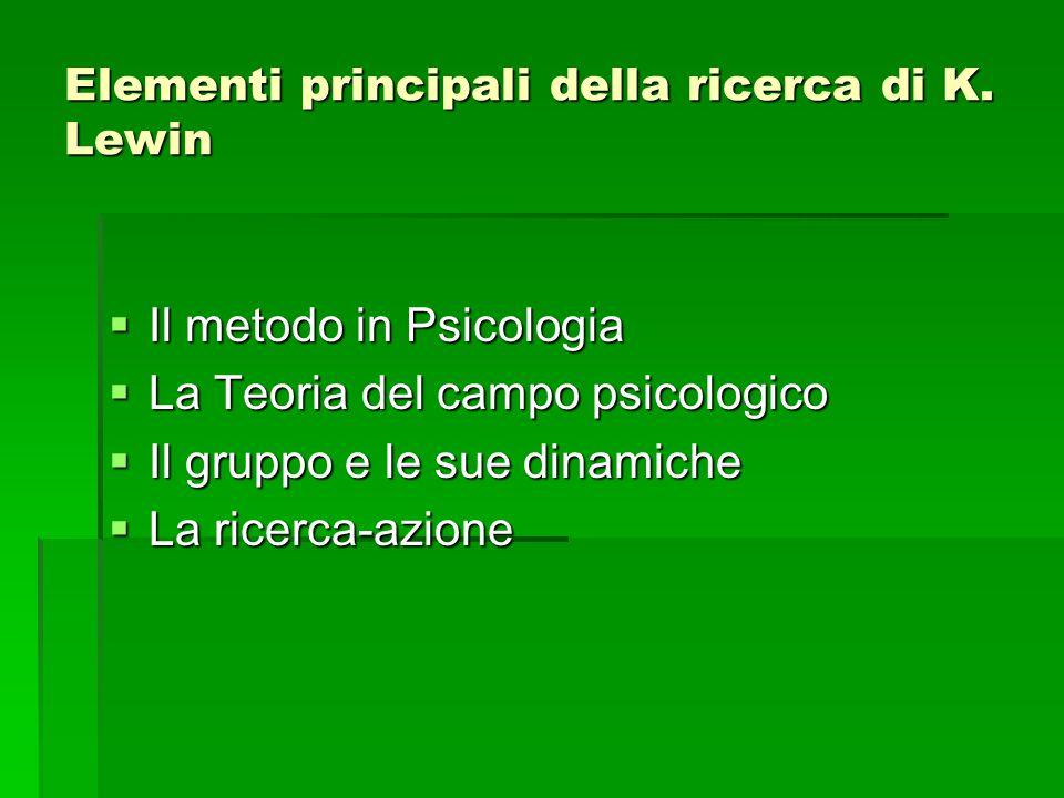 Elementi principali della ricerca di K. Lewin