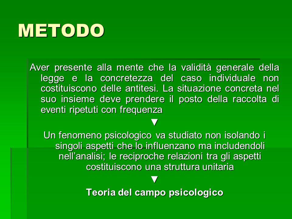Teoria del campo psicologico