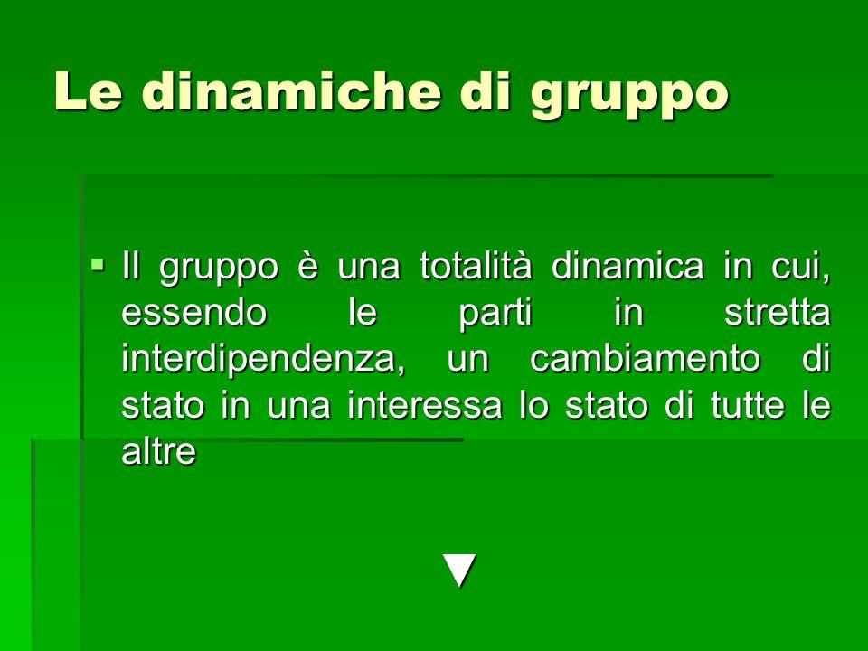 Le dinamiche di gruppo ▼