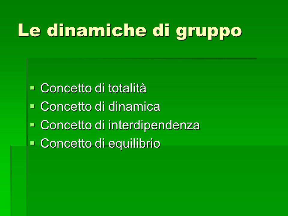 Le dinamiche di gruppo Concetto di totalità Concetto di dinamica