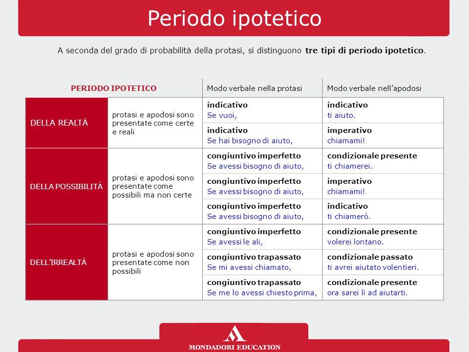 Periodo ipotetico A seconda del grado di probabilità della protasi, si distinguono tre tipi di periodo ipotetico.