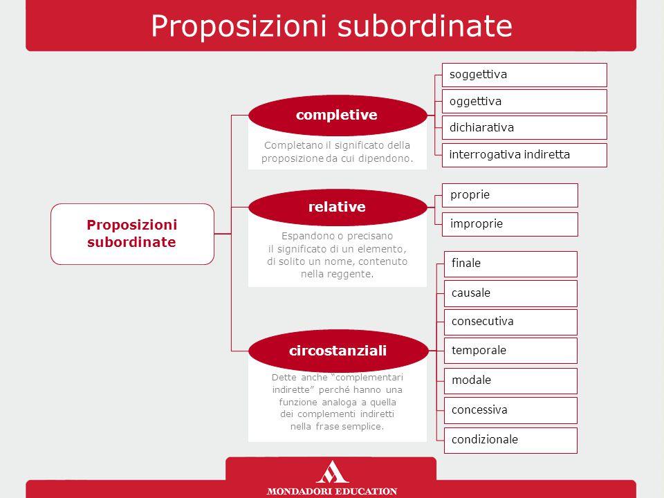 Proposizioni subordinate