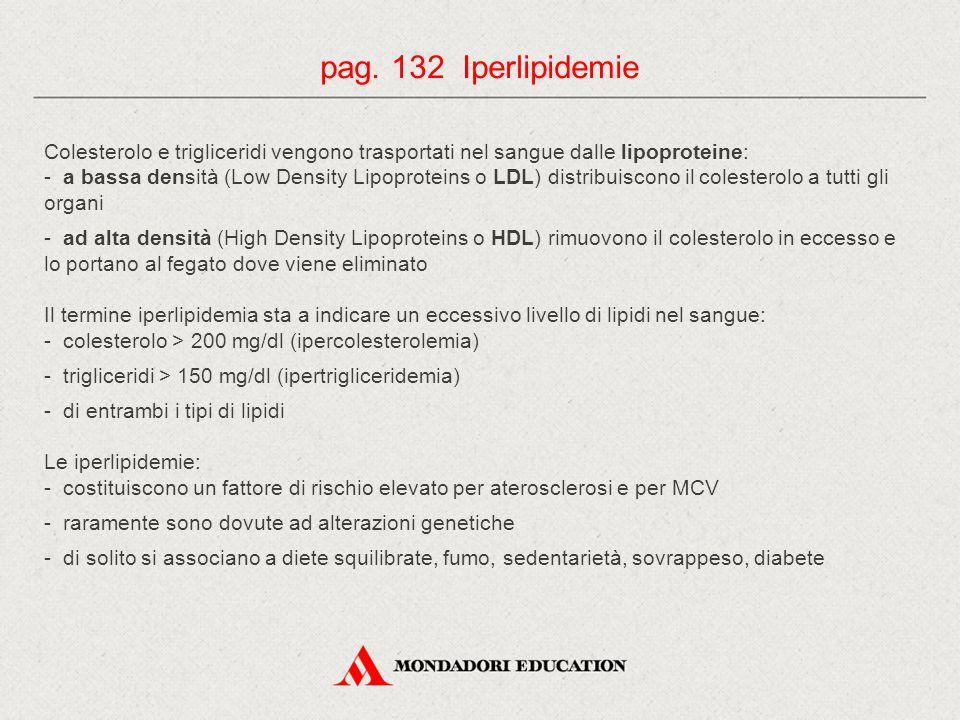 pag. 132 Iperlipidemie Colesterolo e trigliceridi vengono trasportati nel sangue dalle lipoproteine: