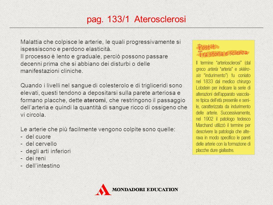 pag. 133/1 Aterosclerosi Malattia che colpisce le arterie, le quali progressivamente si ispessiscono e perdono elasticità.