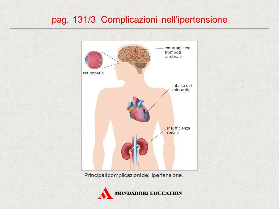 pag. 131/3 Complicazioni nell'ipertensione