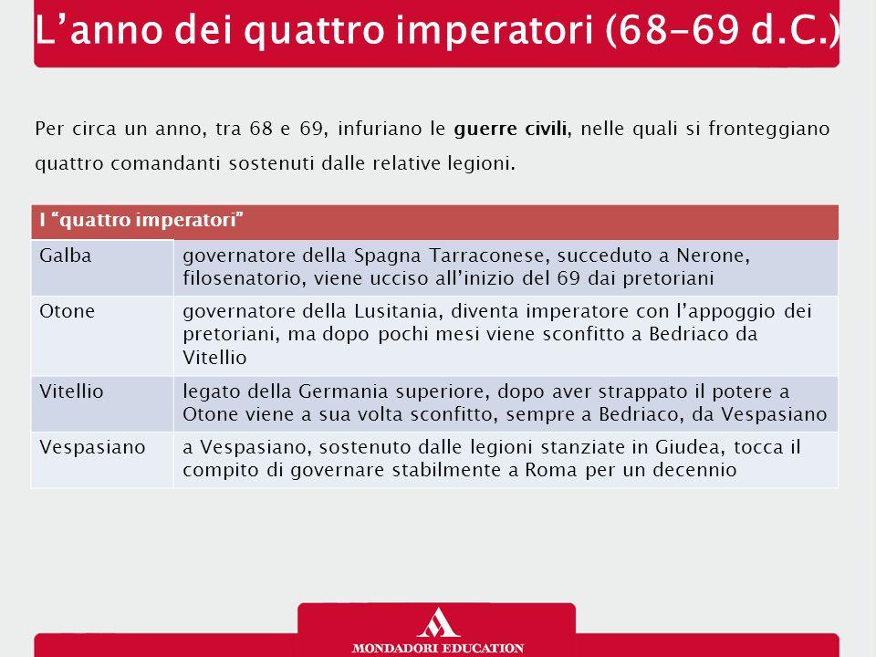 L'anno dei quattro imperatori (68-69 d.C.)