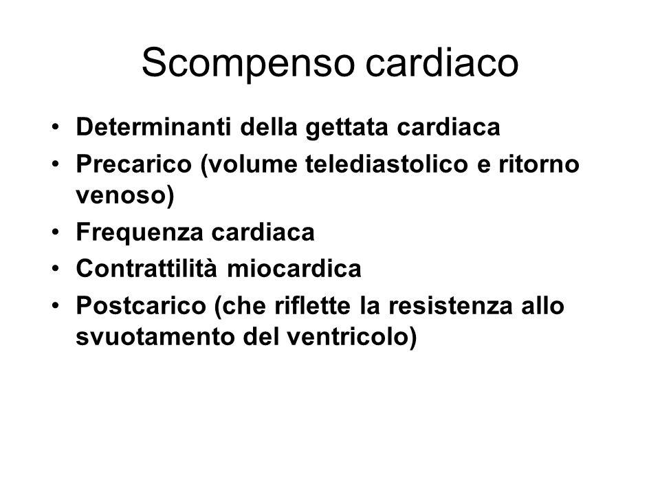 Scompenso cardiaco Determinanti della gettata cardiaca