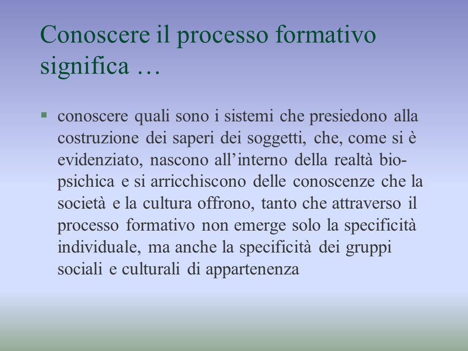 Conoscere il processo formativo significa …