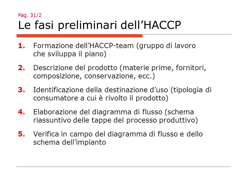Pag. 31/2 Le fasi preliminari dell'HACCP