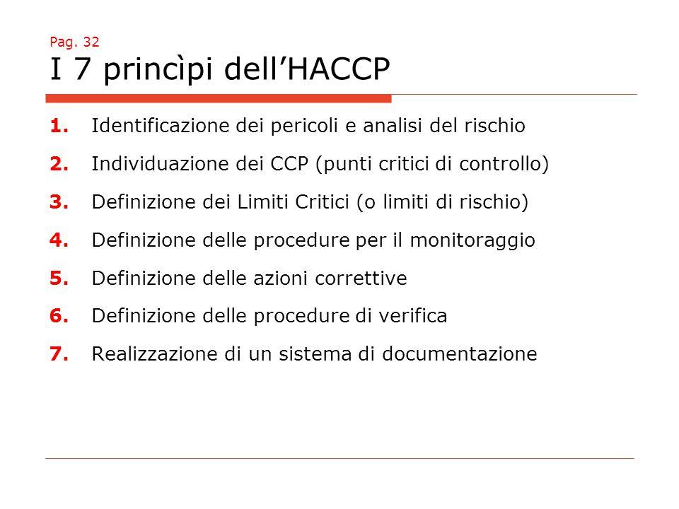 Pag. 32 I 7 princìpi dell'HACCP