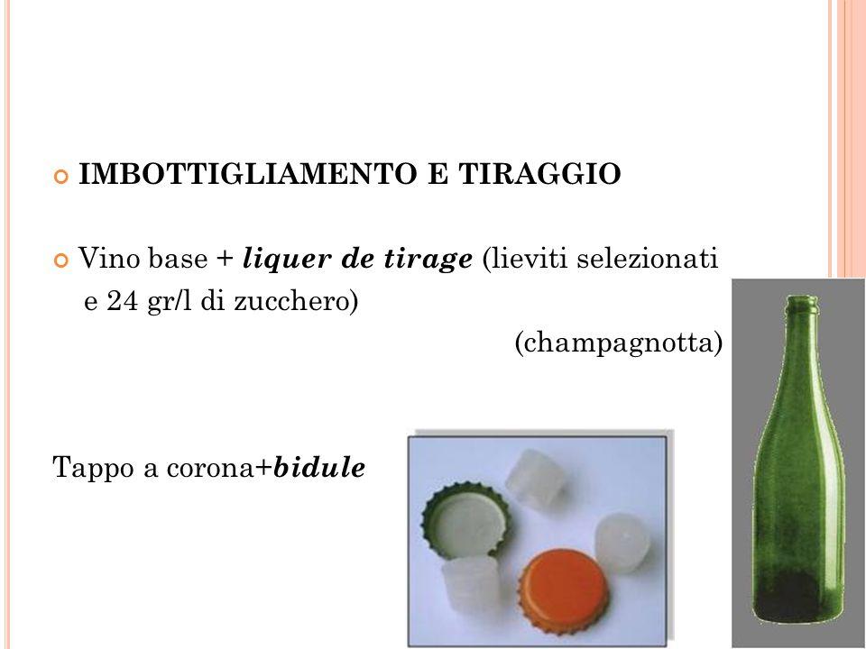 IMBOTTIGLIAMENTO E TIRAGGIO