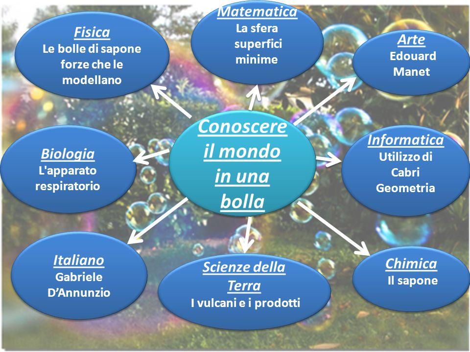 Conoscere il mondo in una bolla