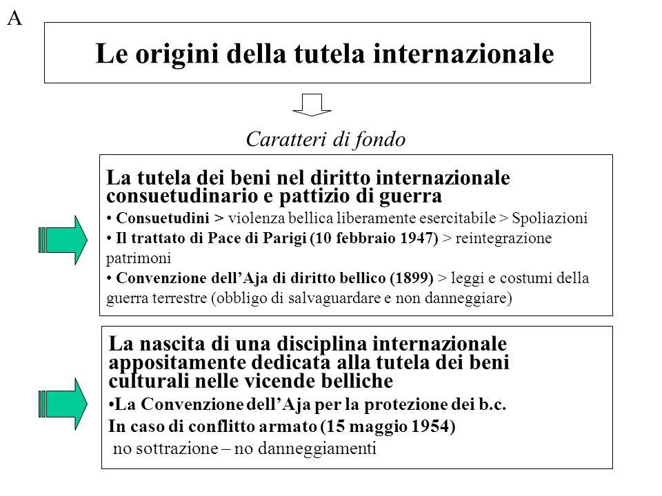 Le origini della tutela internazionale
