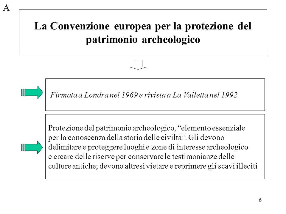La Convenzione europea per la protezione del patrimonio archeologico