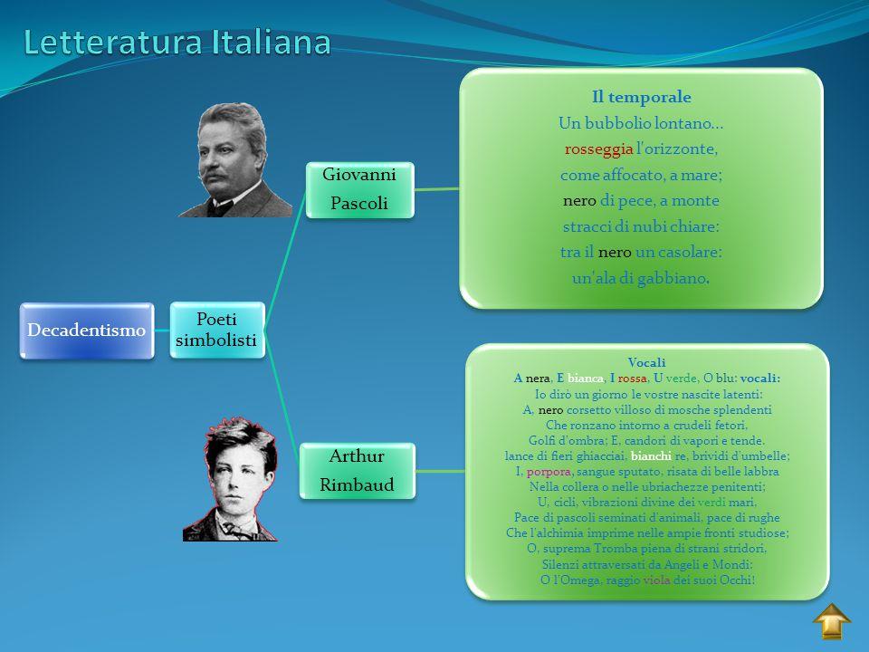Letteratura Italiana Decadentismo Poeti simbolisti Giovanni Pascoli