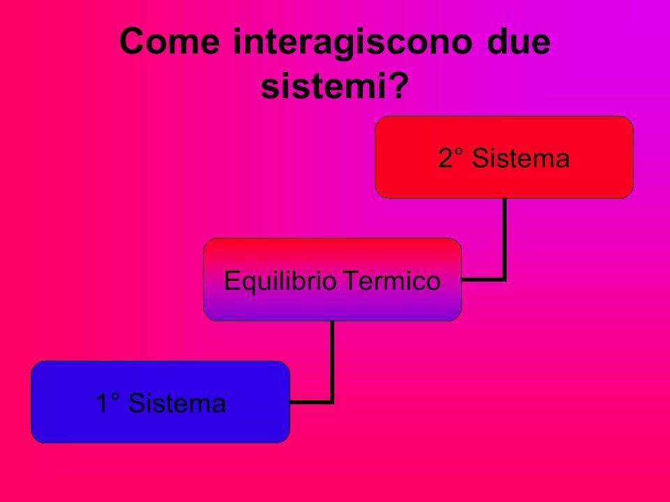 Come interagiscono due sistemi