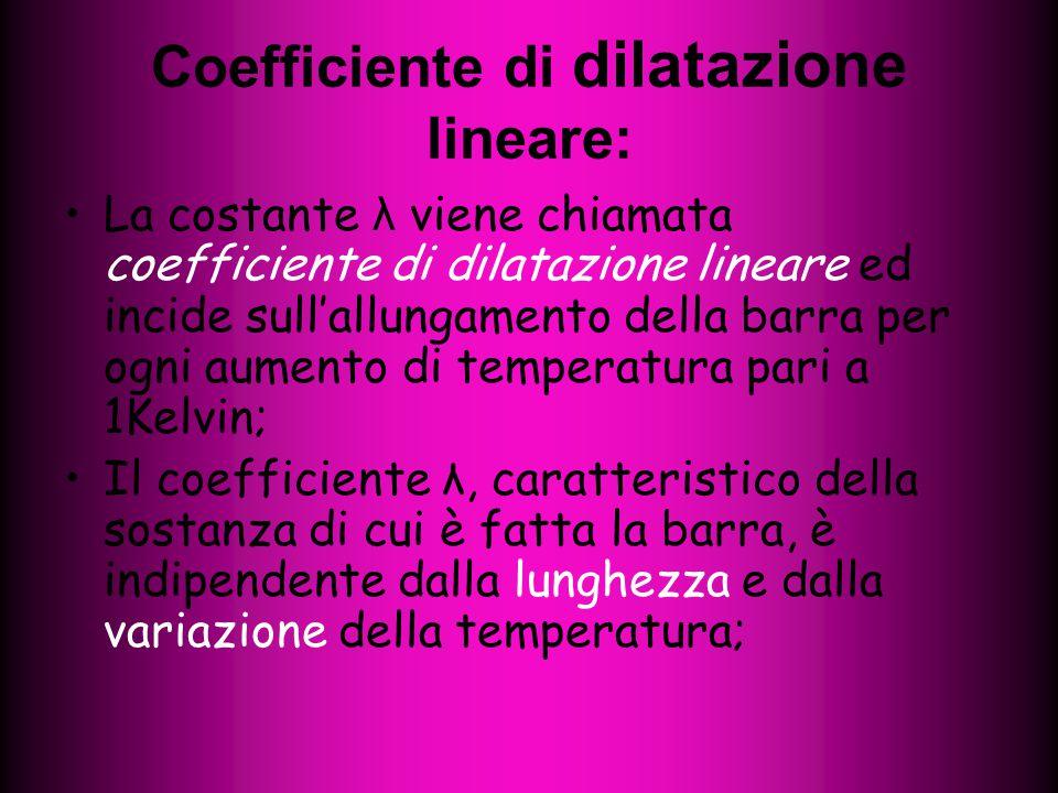 Coefficiente di dilatazione lineare: