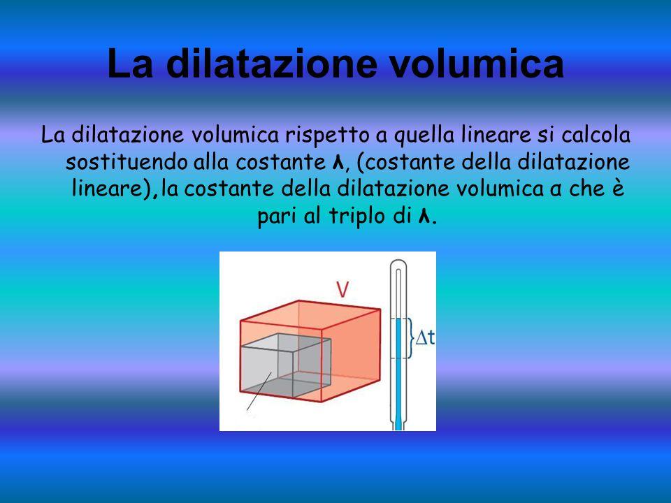 La dilatazione volumica