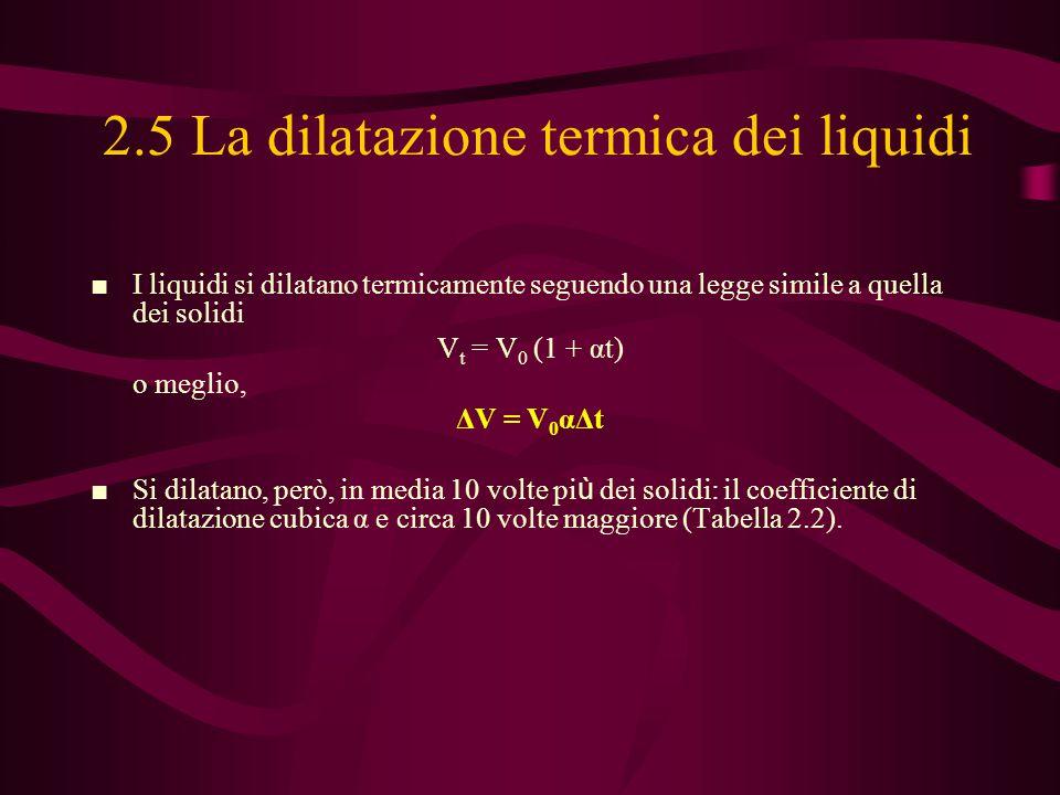 2.5 La dilatazione termica dei liquidi