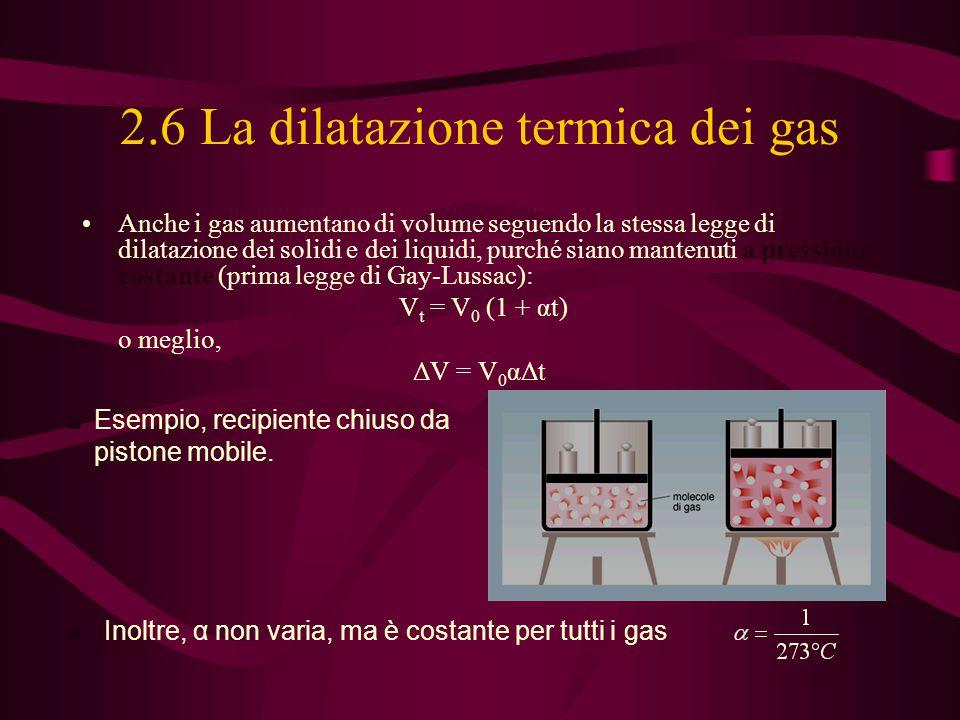 2.6 La dilatazione termica dei gas