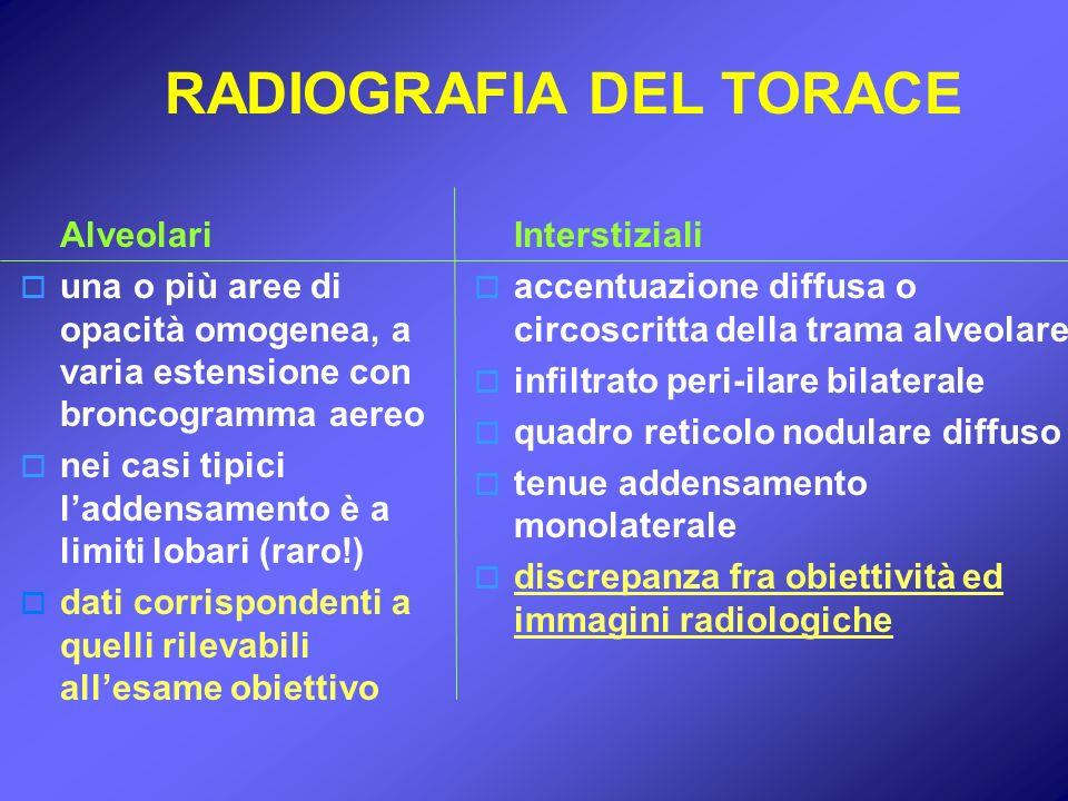 RADIOGRAFIA DEL TORACE