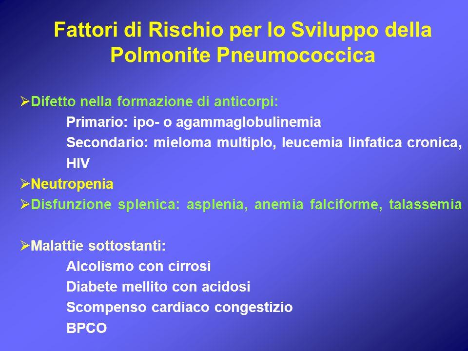 Fattori di Rischio per lo Sviluppo della Polmonite Pneumococcica
