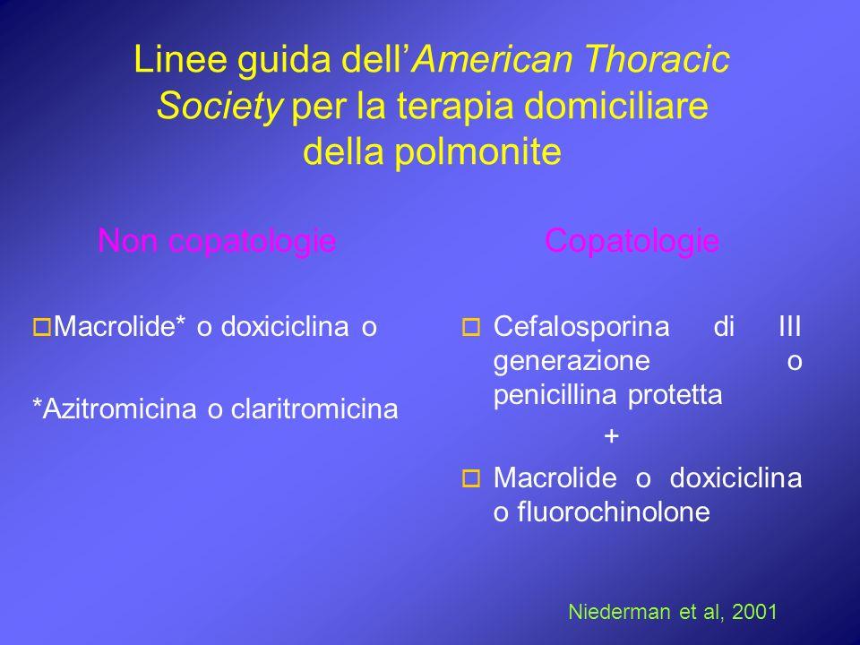Linee guida dell'American Thoracic Society per la terapia domiciliare della polmonite